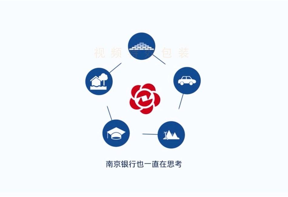 南京银行+好伙伴大未来