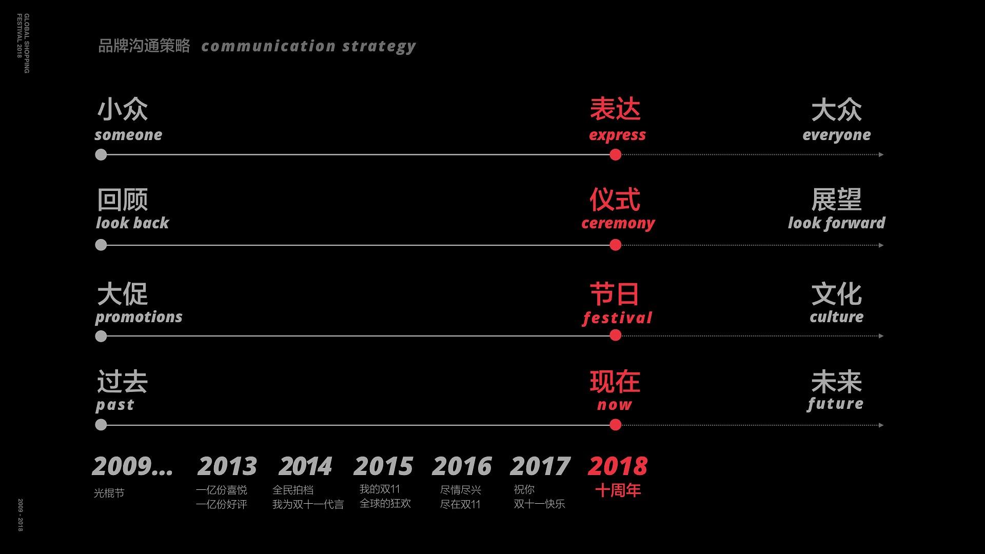 2018双十一品牌-官方揭秘设计全过程 (20).jpg