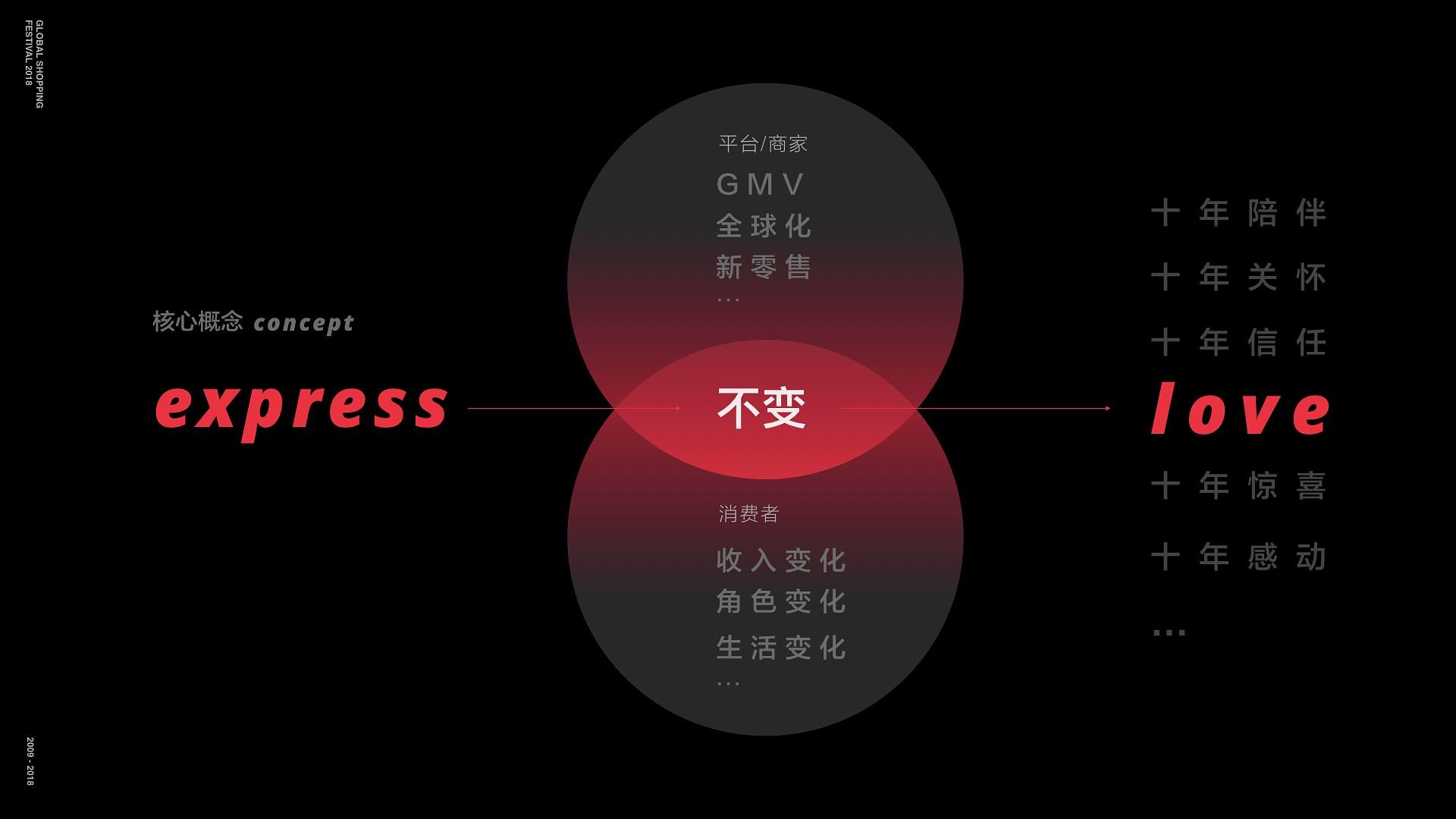 2018双十一品牌-官方揭秘设计全过程 (4).jpg