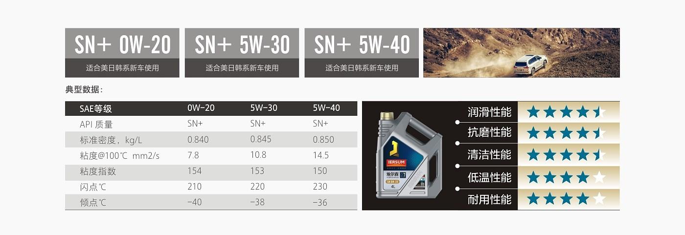 002力劲7环保型合成发动机油.jpg