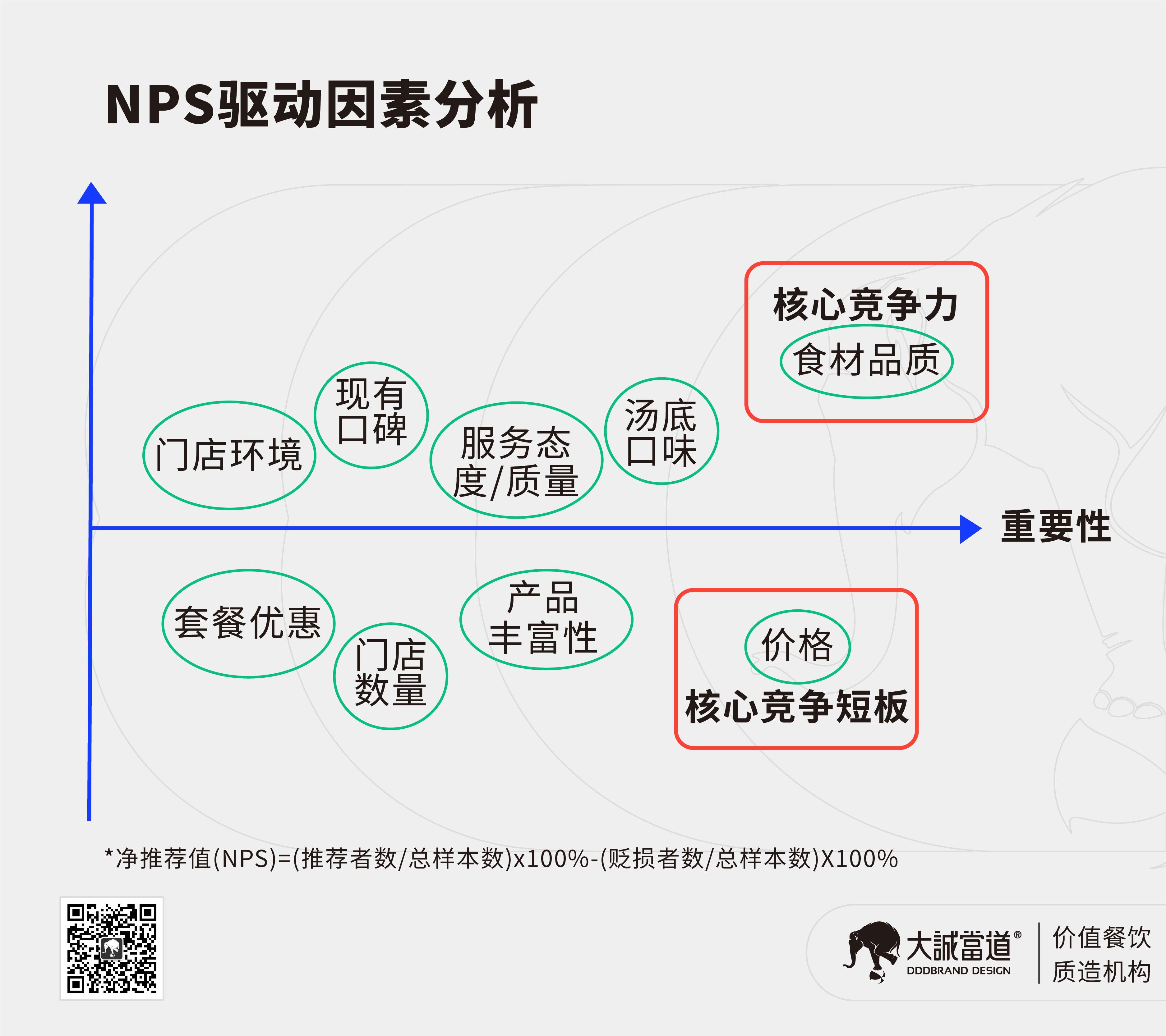 大诚_公众号卡片-14.jpg