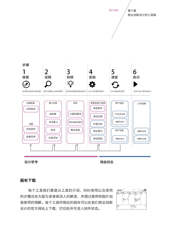 商业创新设计2-21日版本107.jpg