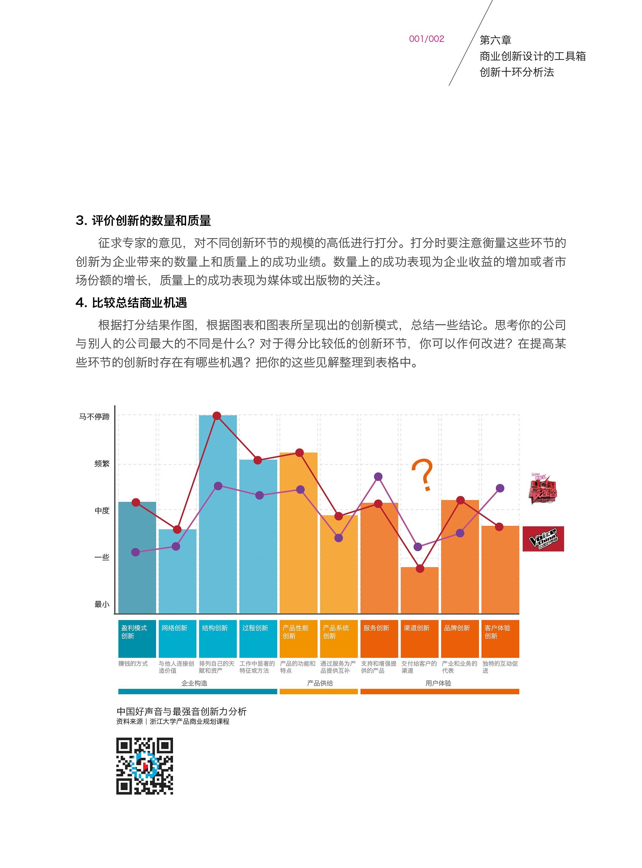商业创新设计2-21日版本113.jpg