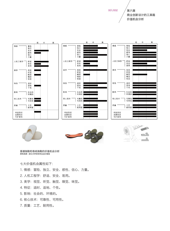 商业创新设计2-21日版本145.jpg