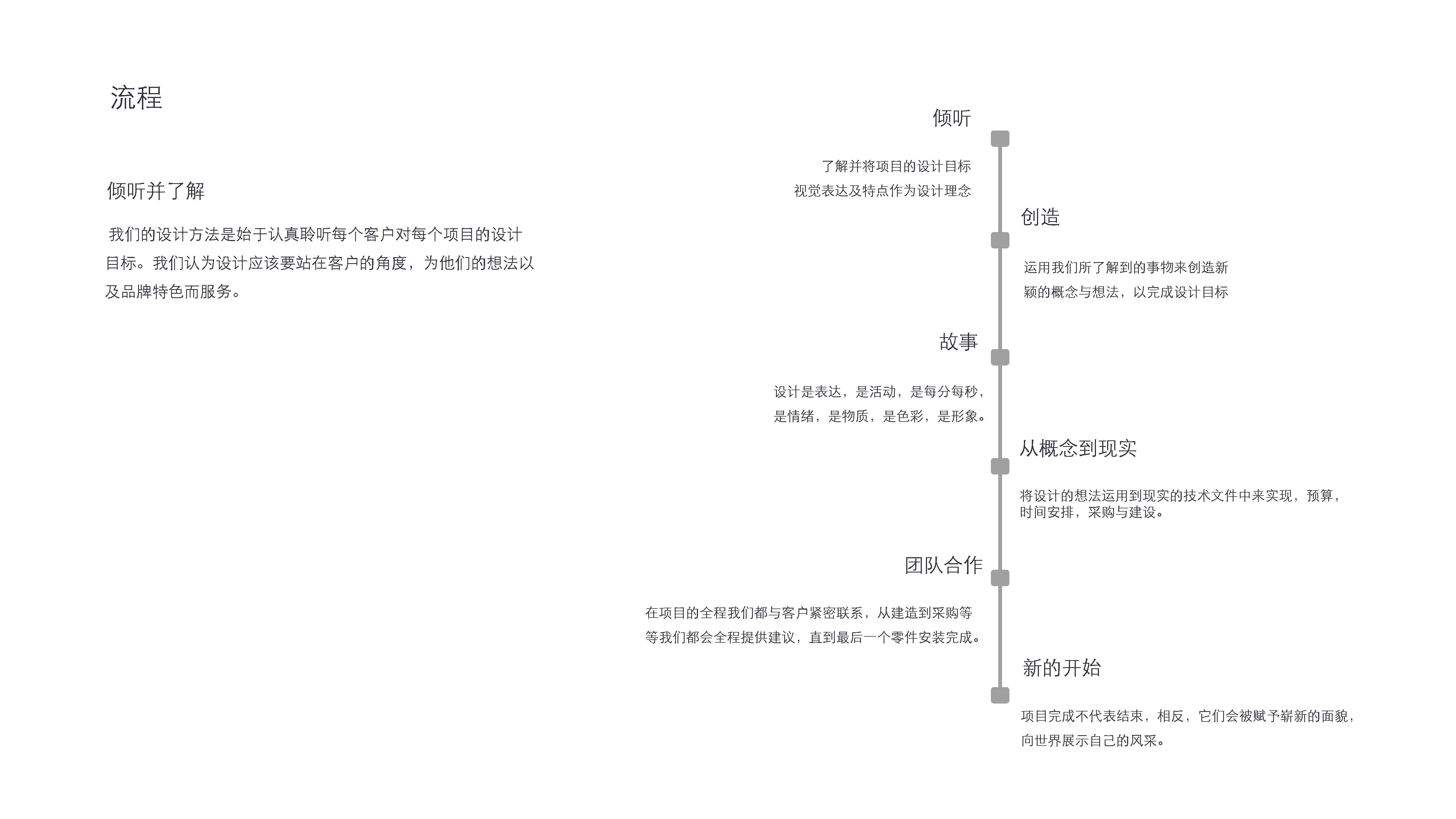 01-DOM 设计介绍-中文前几张_页面_06.jpg