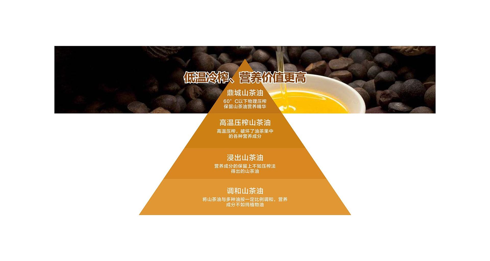 鼎城茶油_0012.JPG