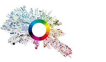 色彩語言在設計中的運用