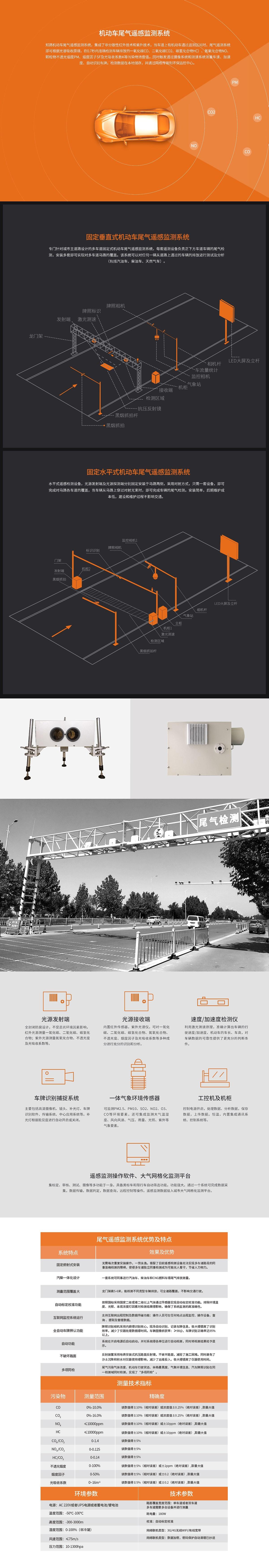 机动车尾气遥感监测系统.jpg