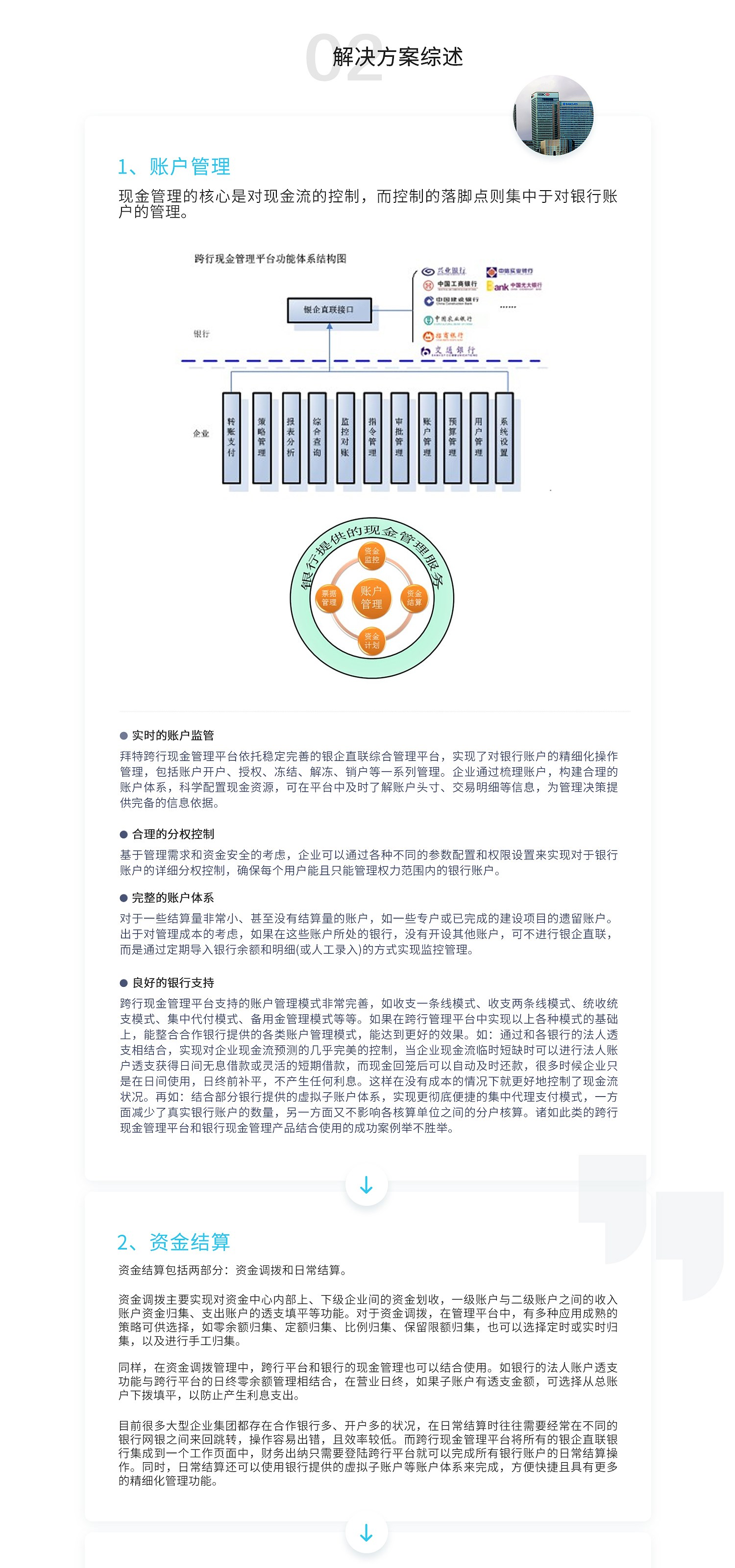 银行合作beplay2网页登录管理解决方案2-1.jpg