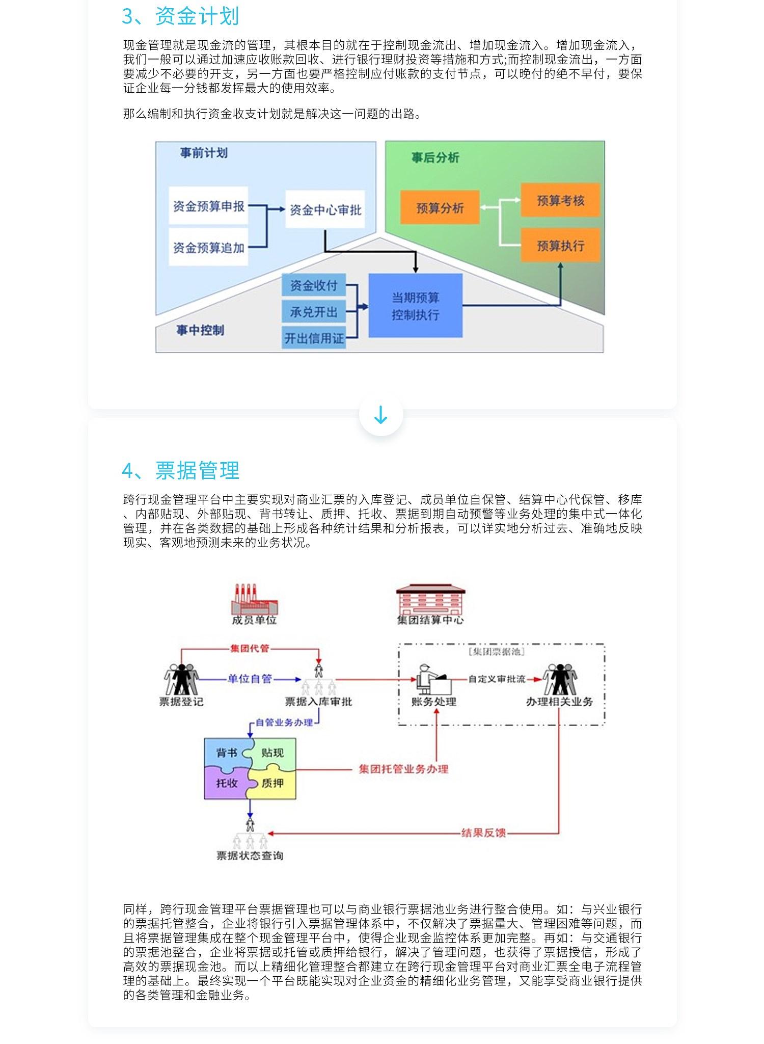 银行合作beplay2网页登录管理解决方案2-2.jpg