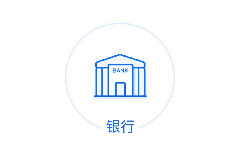 銀行業解決方案