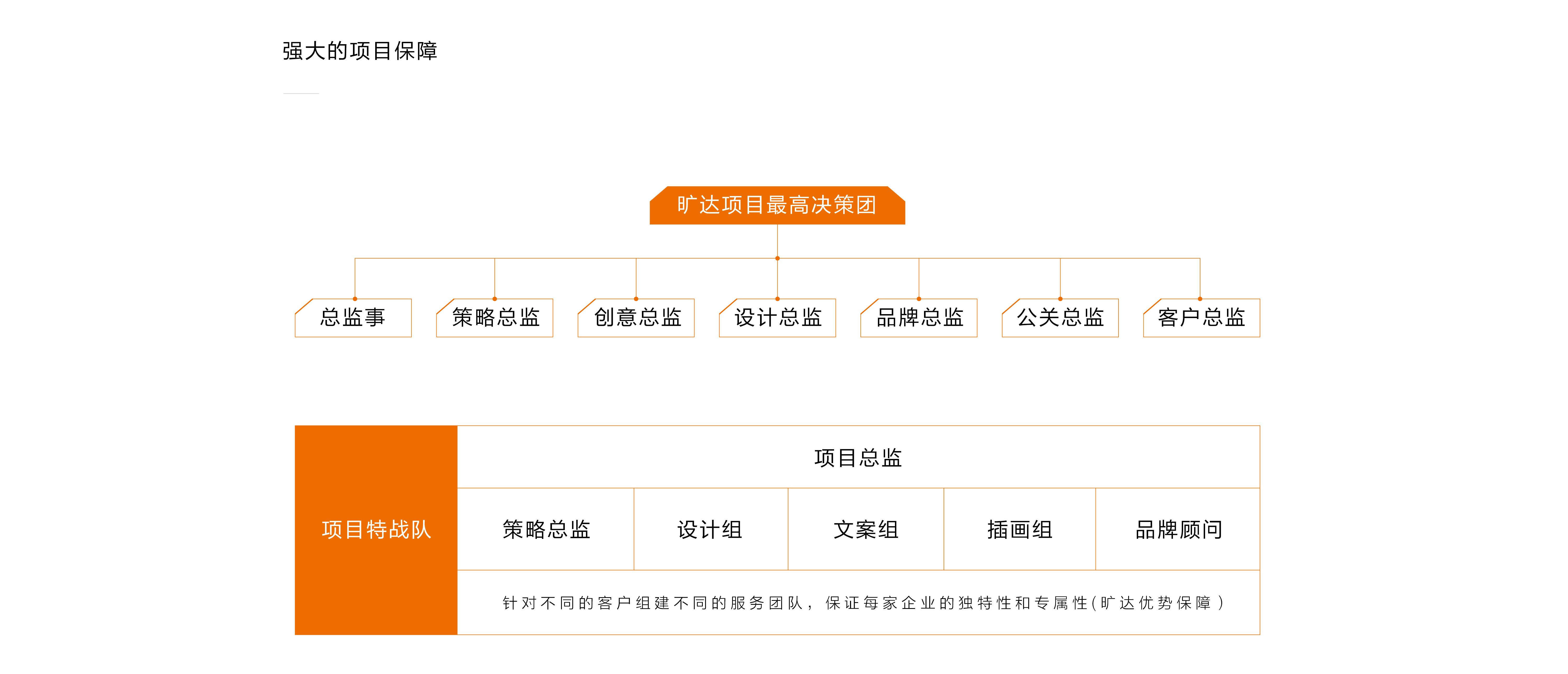 網站【曠達】優勢和流程-05.jpg