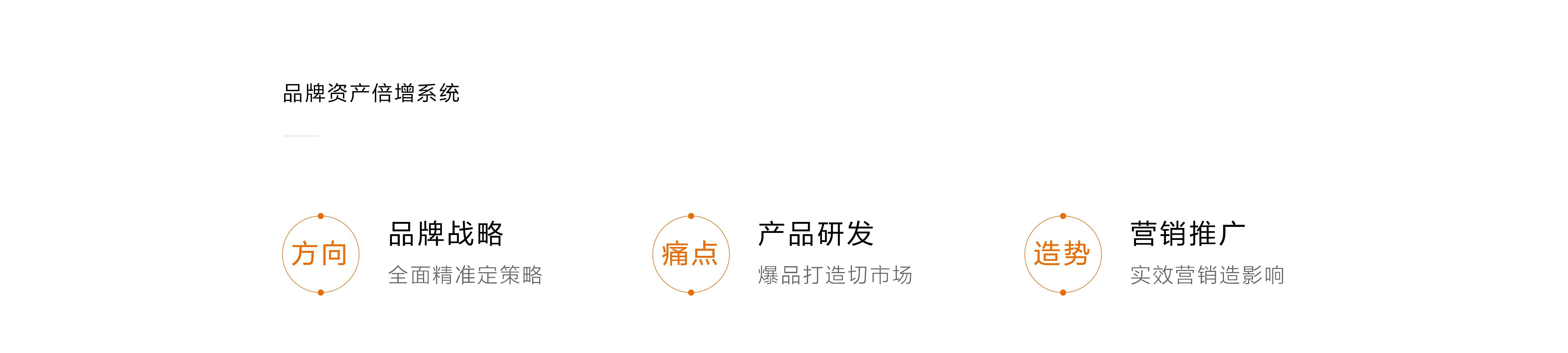 网站【旷达】优势和流程-06.jpg