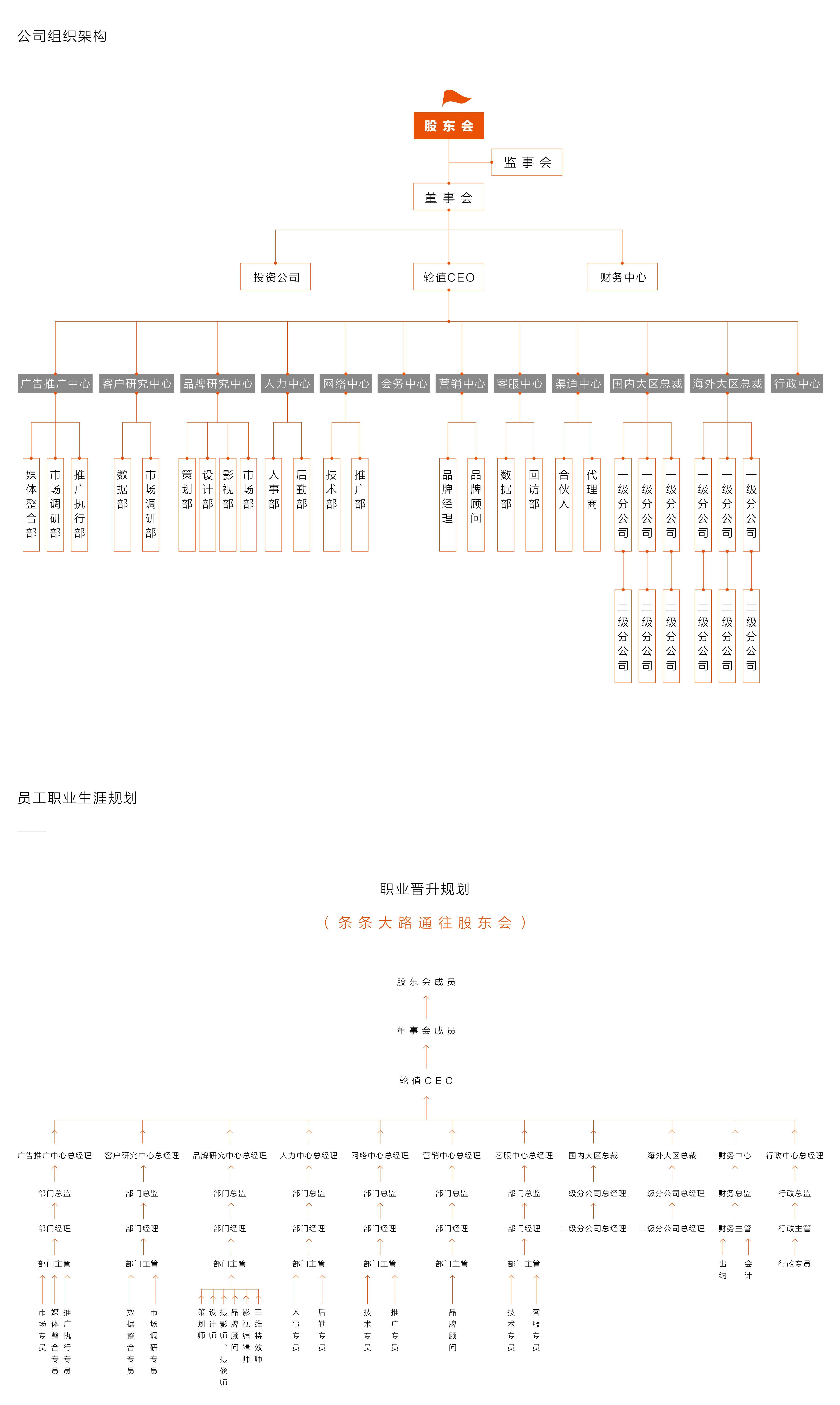 招聘【公司架构】-01-1.jpg
