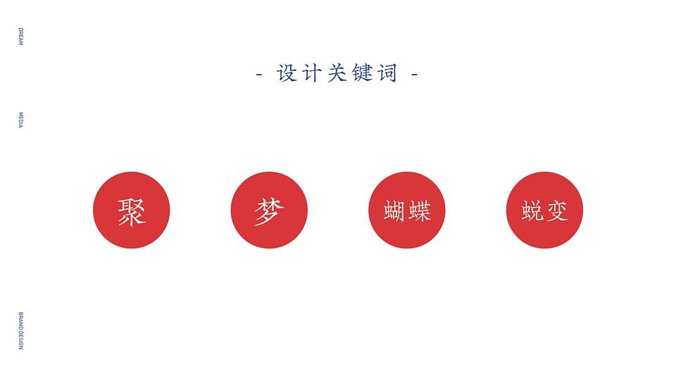 聚梦传媒品牌提案-05.jpg