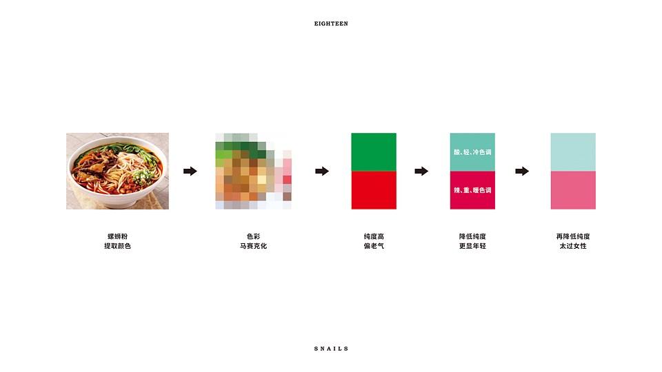 十八螺-品牌设计提案.cdr_0005.jpg