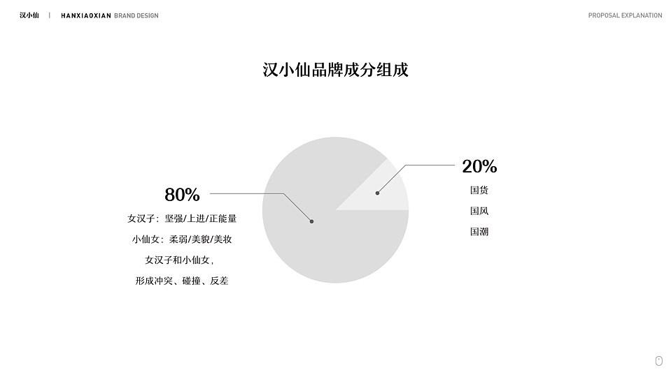 汉小仙品牌设计提案-方案定稿-02.jpg