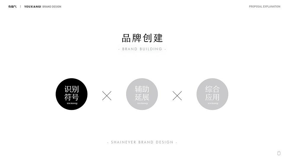 有仙气品牌设计提案-定稿-06.jpg