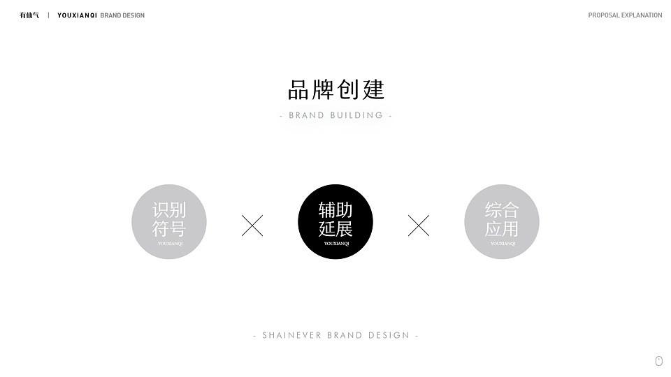 有仙气品牌设计提案-定稿-10.jpg