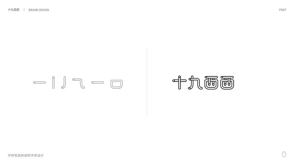 十九西西-品牌设计提案2.cdr_0005.jpg