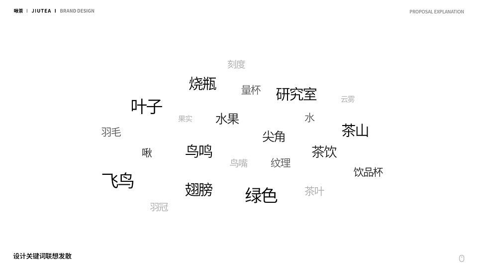 2019.07.07啾茶提案_3.jpg
