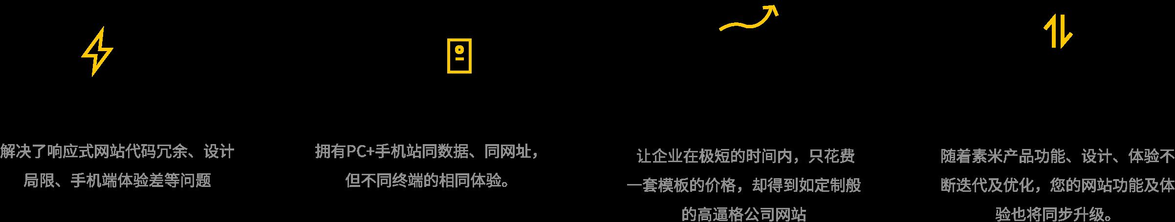 建站官网-关于-我们的产品与优势.png